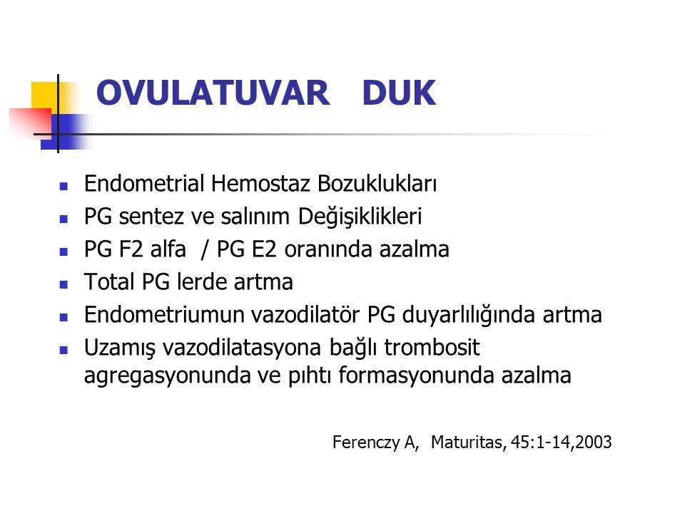 OVULATUVAR DUK Endometrial Hemostaz Bozuklukları