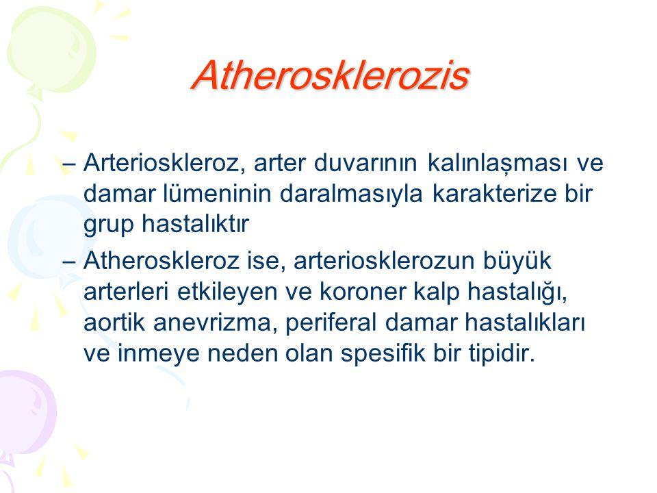 Atherosklerozis Arterioskleroz, arter duvarının kalınlaşması ve damar lümeninin daralmasıyla karakterize bir grup hastalıktır.