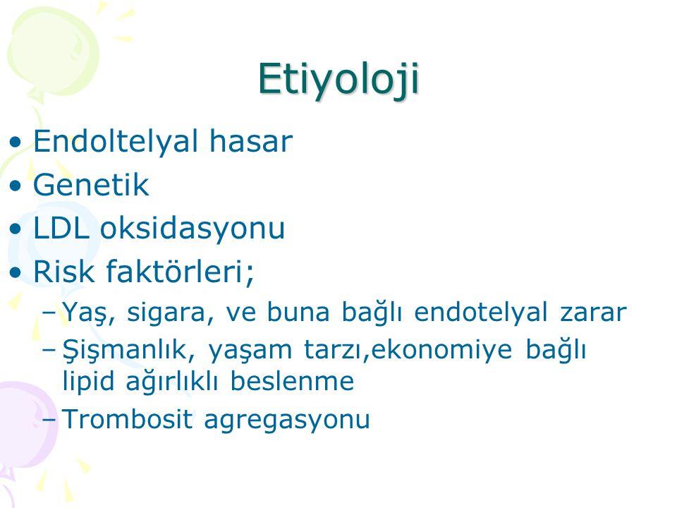 Etiyoloji Endoltelyal hasar Genetik LDL oksidasyonu Risk faktörleri;