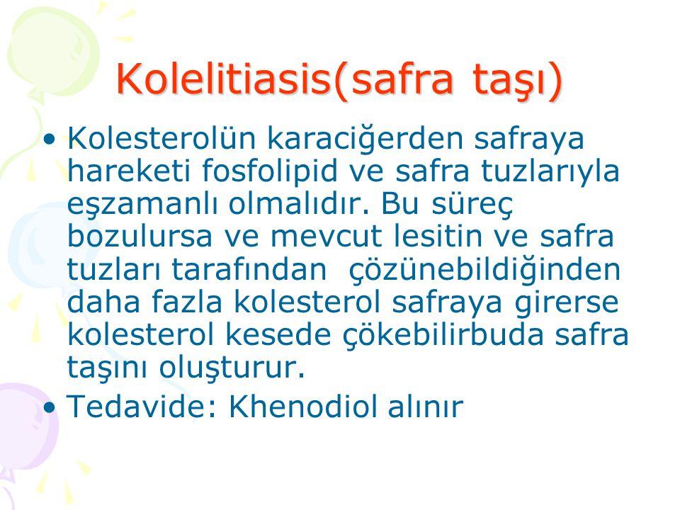Kolelitiasis(safra taşı)