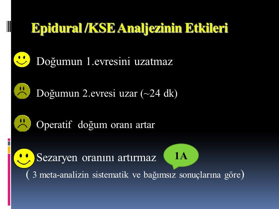 Epidural /KSE Analjezinin Etkileri
