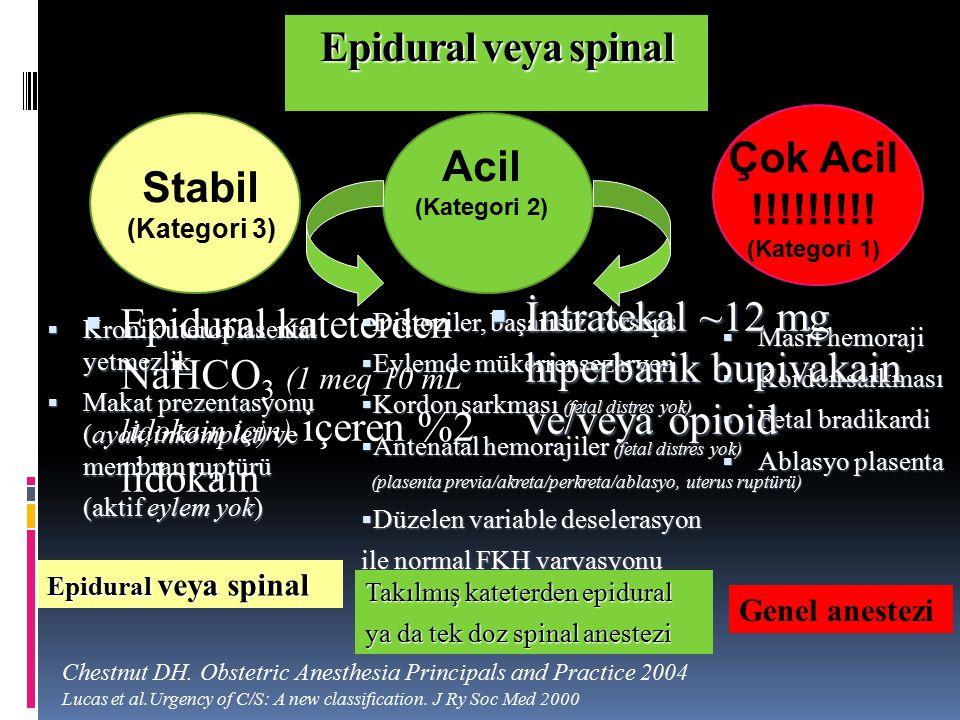 Acil Sezaryen Epidural veya spinal Çok Acil Acil !!!!!!!!! Stabil