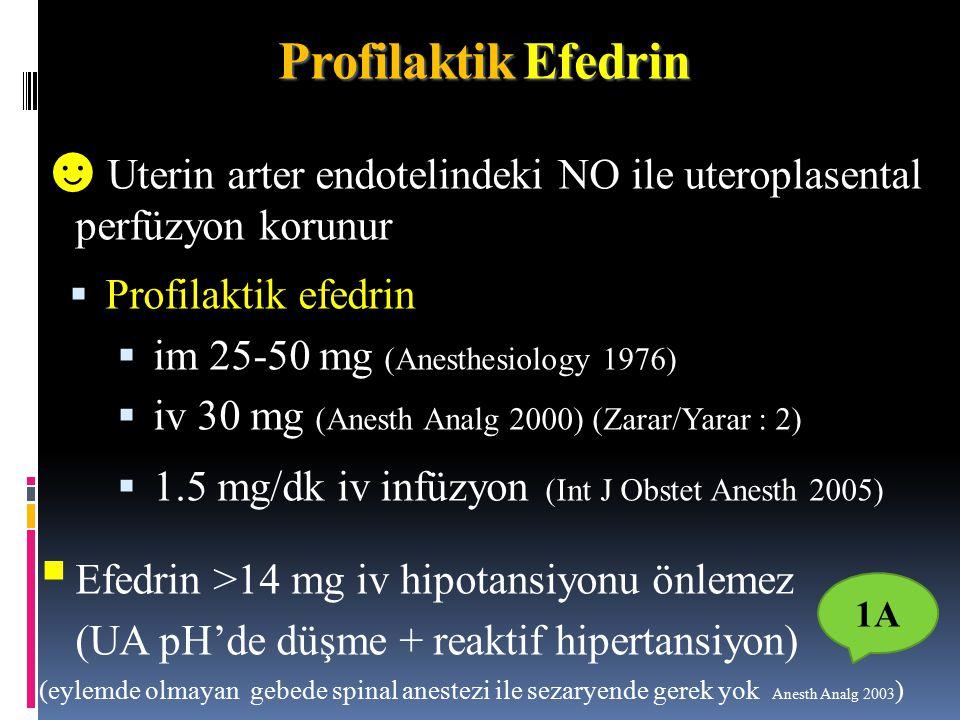 Profilaktik Efedrin Uterin arter endotelindeki NO ile uteroplasental perfüzyon korunur. Profilaktik efedrin.