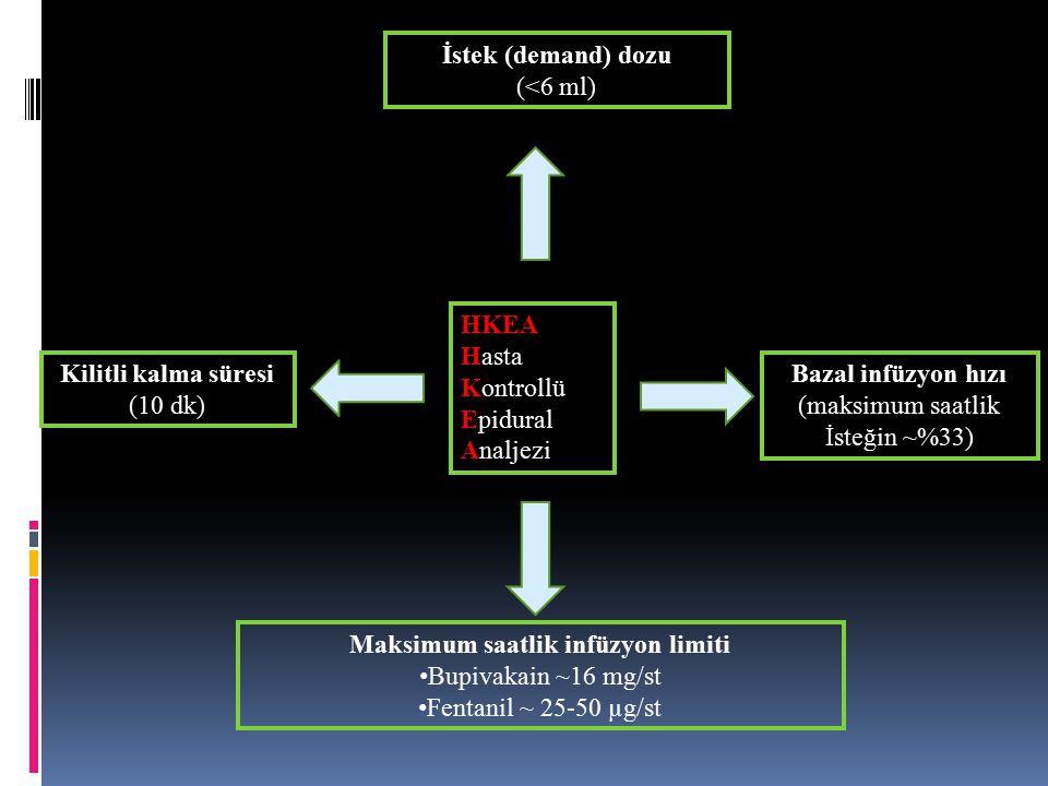Maksimum saatlik infüzyon limiti