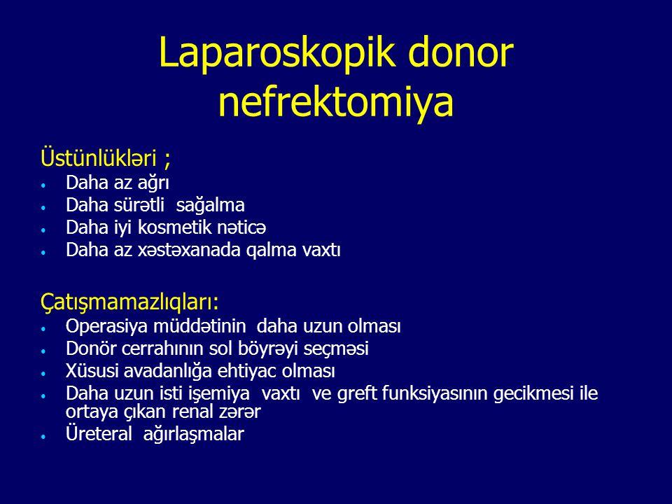Laparoskopik donor nefrektomiya