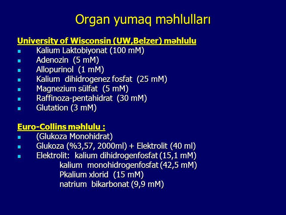 Organ yumaq məhlulları