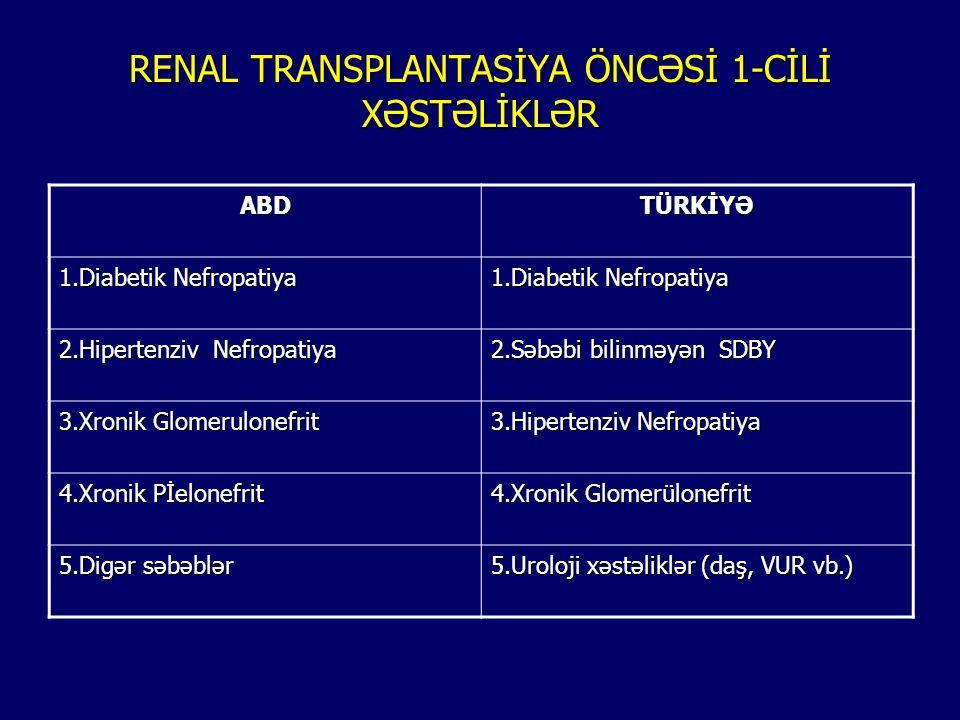 RENAL TRANSPLANTASİYA ÖNCƏSİ 1-CİLİ XƏSTƏLİKLƏR