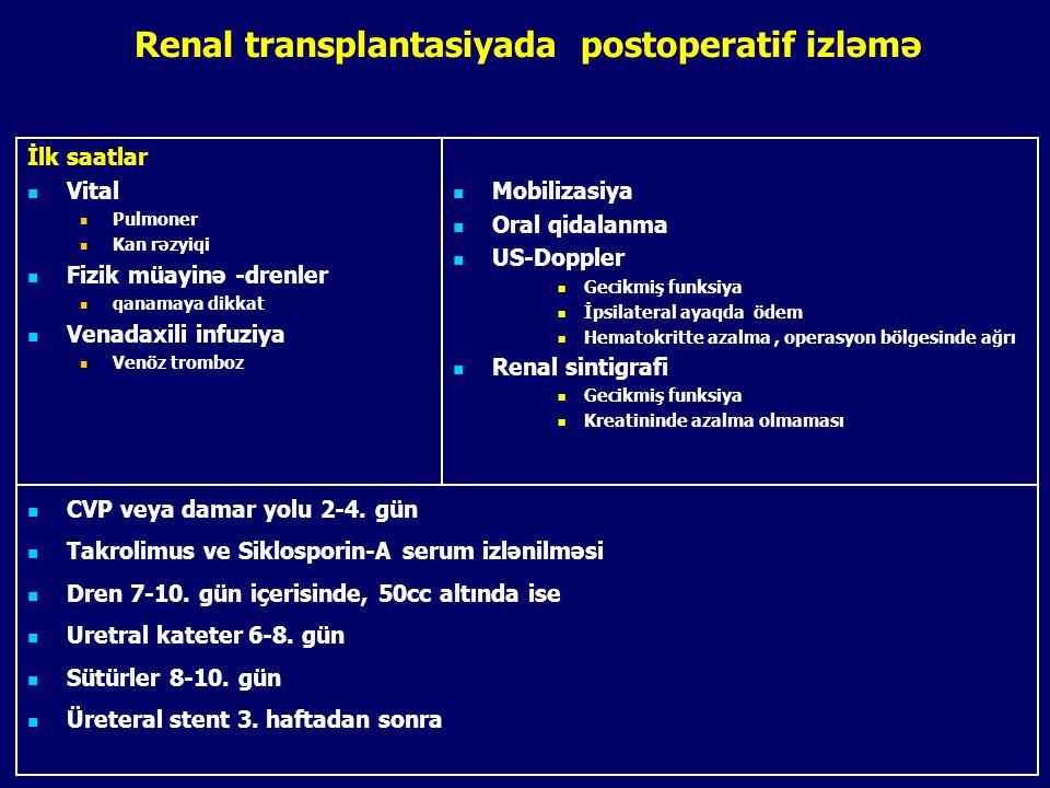 Renal transplantasiyada postoperatif izləmə