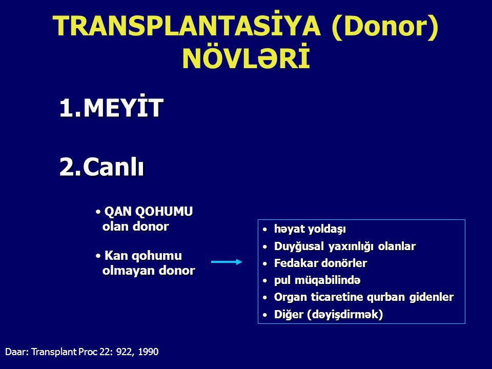 TRANSPLANTASİYA (Donor) NÖVLƏRİ