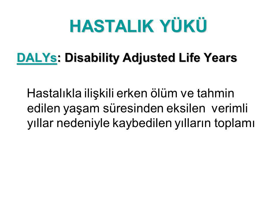 HASTALIK YÜKÜ DALYs: Disability Adjusted Life Years