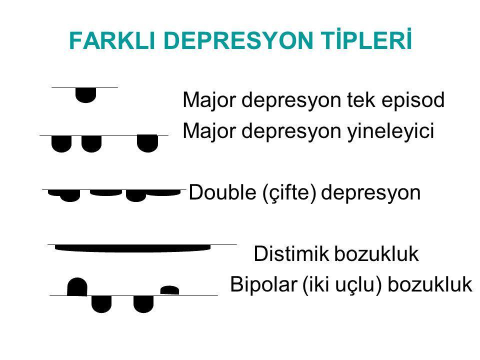 FARKLI DEPRESYON TİPLERİ