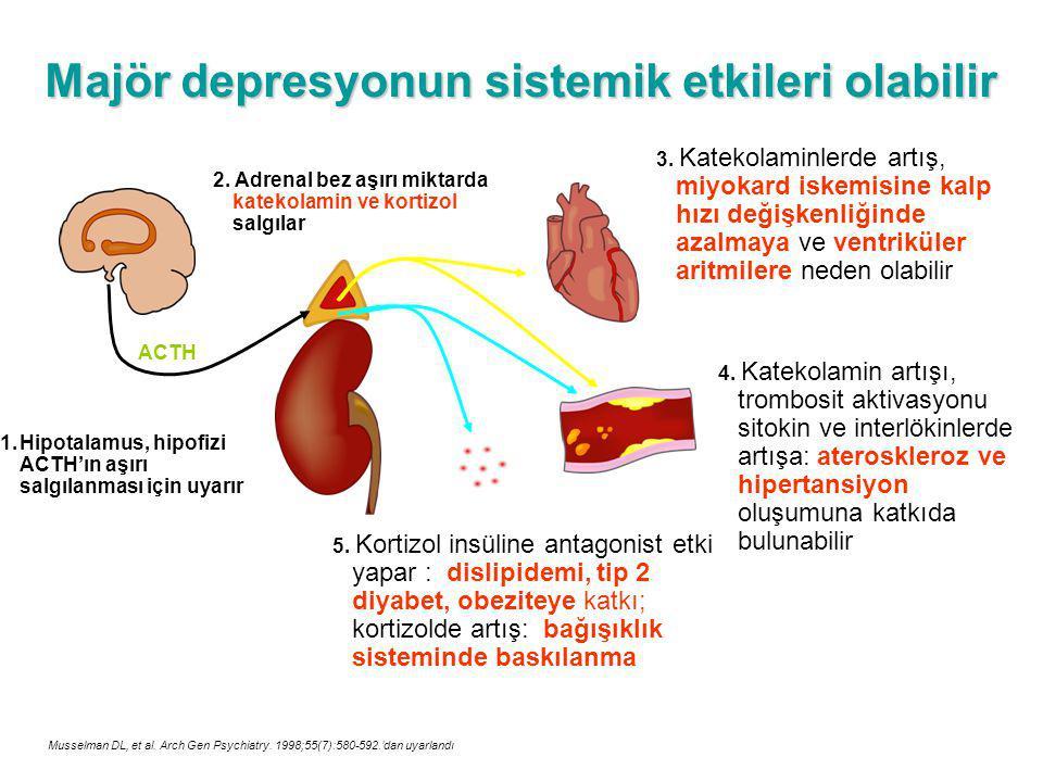 Majör depresyonun sistemik etkileri olabilir