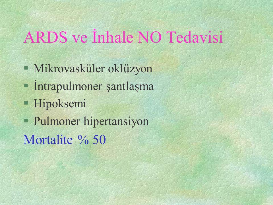 ARDS ve İnhale NO Tedavisi