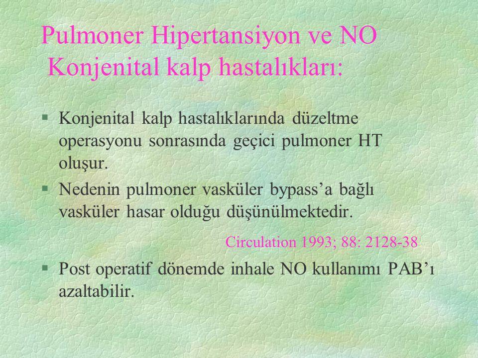Pulmoner Hipertansiyon ve NO Konjenital kalp hastalıkları: