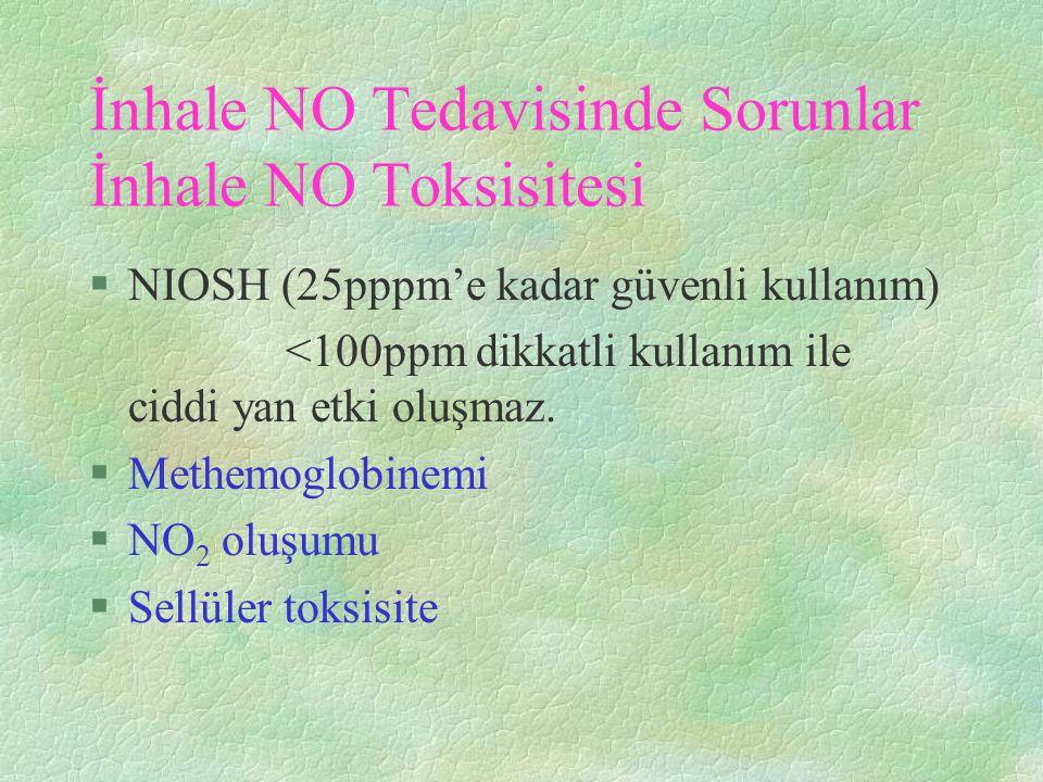 İnhale NO Tedavisinde Sorunlar İnhale NO Toksisitesi