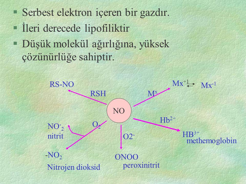 Serbest elektron içeren bir gazdır. İleri derecede lipofiliktir