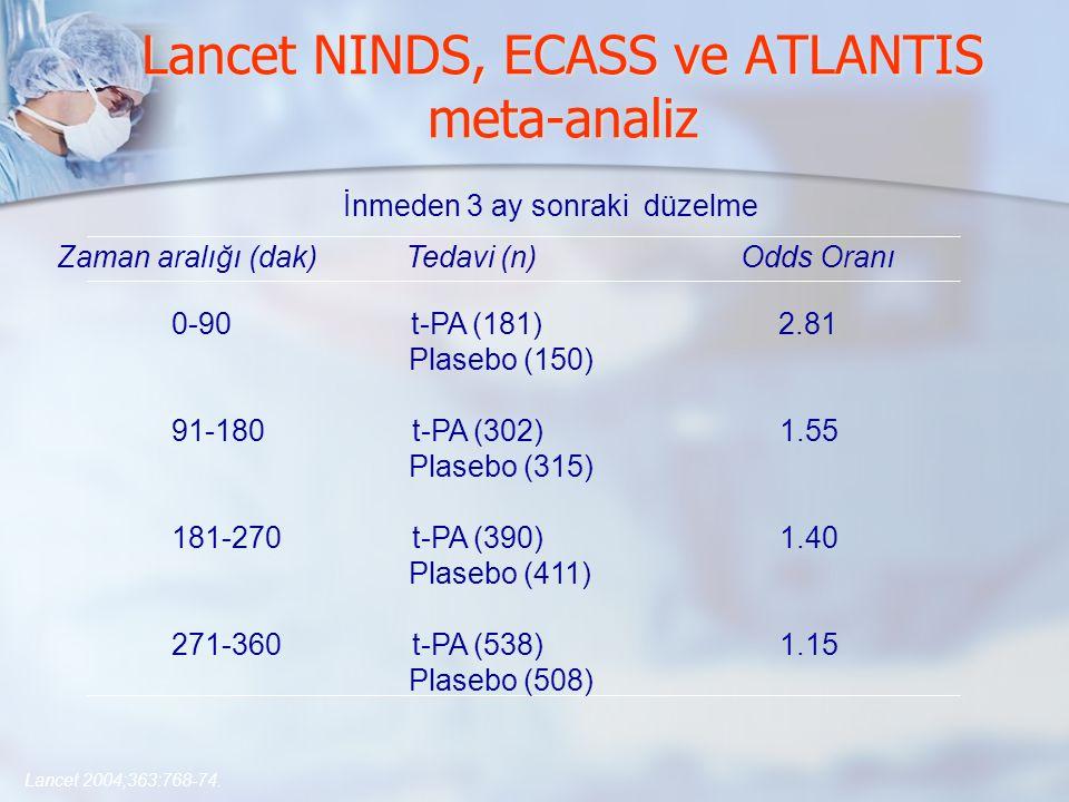Lancet NINDS, ECASS ve ATLANTIS meta-analiz
