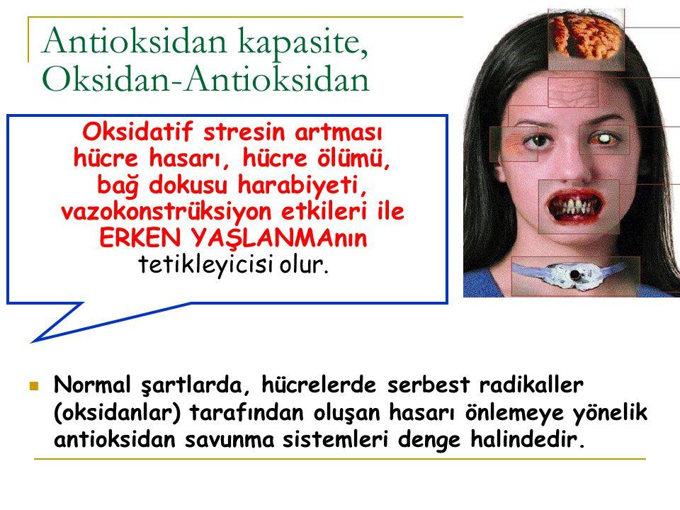 Antioksidan kapasite, Oksidan-Antioksidan