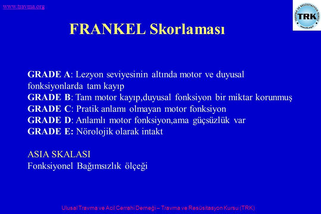 FRANKEL Skorlaması GRADE A: Lezyon seviyesinin altında motor ve duyusal fonksiyonlarda tam kayıp.
