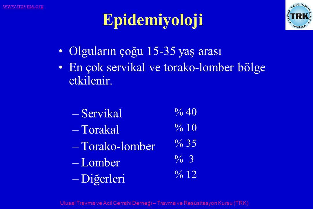 Epidemiyoloji Olguların çoğu 15-35 yaş arası