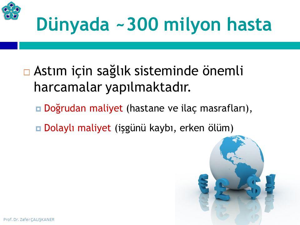 Dünyada ~300 milyon hasta Astım için sağlık sisteminde önemli harcamalar yapılmaktadır. Doğrudan maliyet (hastane ve ilaç masrafları),