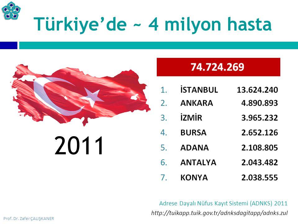Türkiye'de ~ 4 milyon hasta