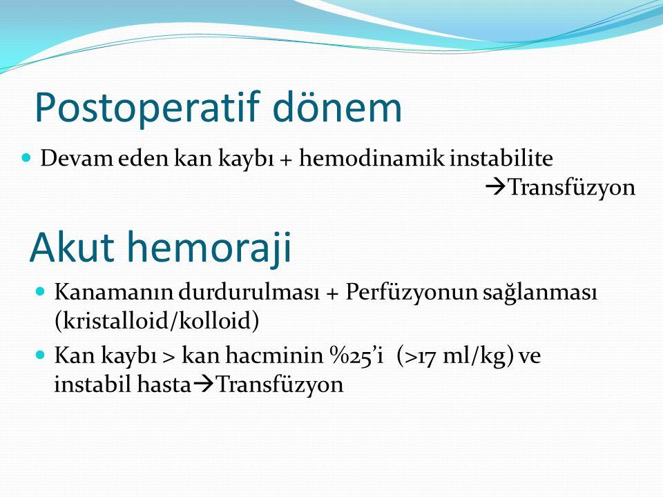 Postoperatif dönem Akut hemoraji
