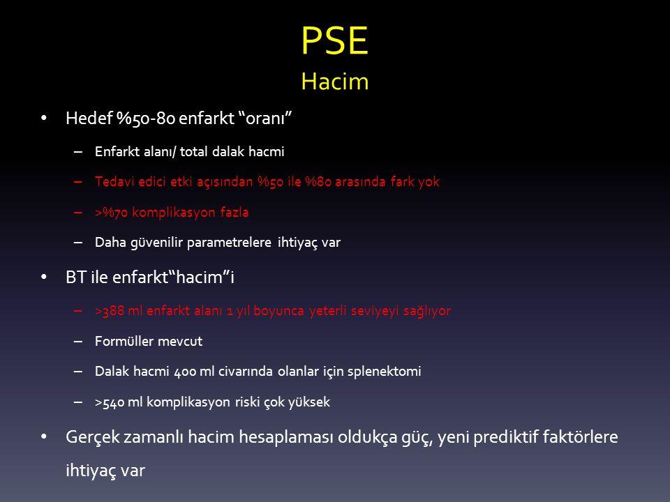 PSE Hacim Hedef %50-80 enfarkt oranı BT ile enfarkt hacim i