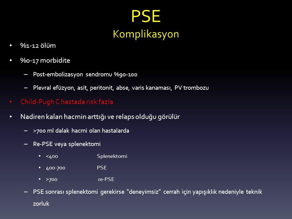 PSE Komplikasyon %1-12 ölüm %0-17 morbidite