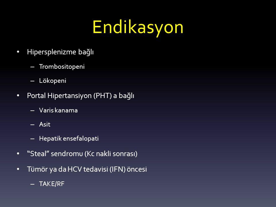 Endikasyon Hipersplenizme bağlı Portal Hipertansiyon (PHT) a bağlı