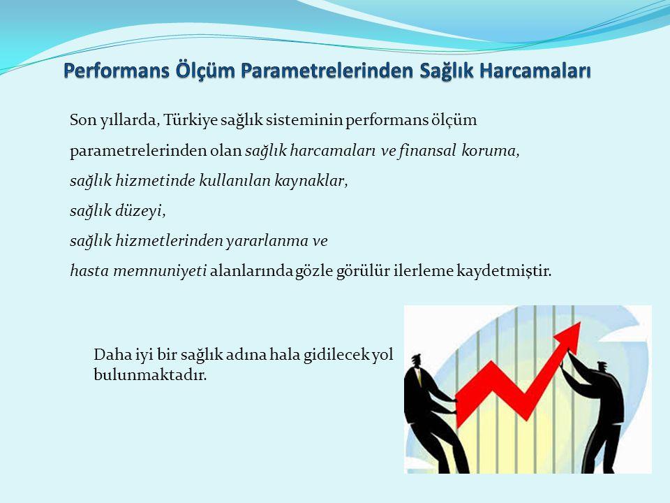 Performans Ölçüm Parametrelerinden Sağlık Harcamaları