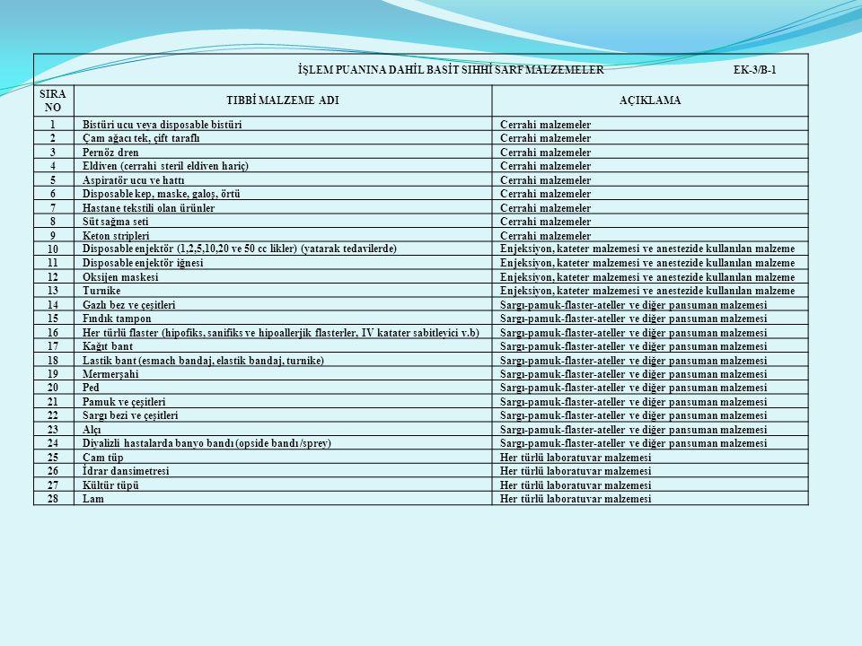 İŞLEM PUANINA DAHİL BASİT SIHHİ SARF MALZEMELER EK-3/B-1