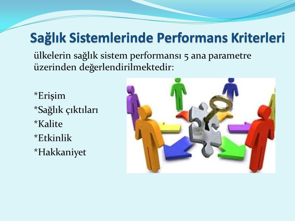 Sağlık Sistemlerinde Performans Kriterleri