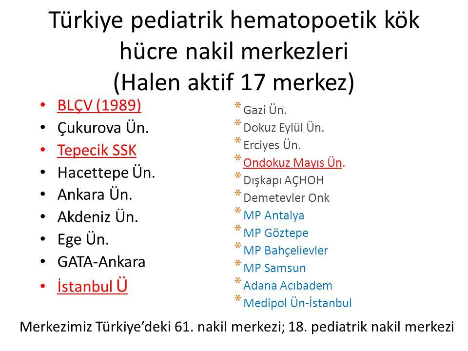Türkiye pediatrik hematopoetik kök hücre nakil merkezleri (Halen aktif 17 merkez)