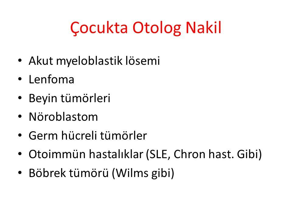 Çocukta Otolog Nakil Akut myeloblastik lösemi Lenfoma Beyin tümörleri