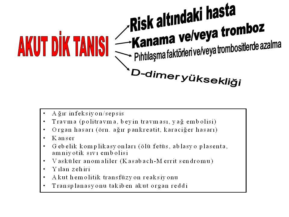 AKUT DİK TANISI Risk altındaki hasta Kanama ve/veya tromboz
