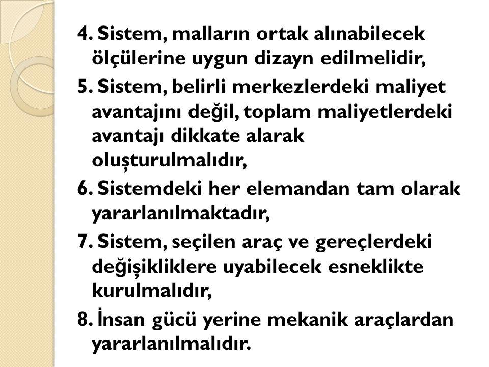 4. Sistem, malların ortak alınabilecek ölçülerine uygun dizayn edilmelidir, 5.