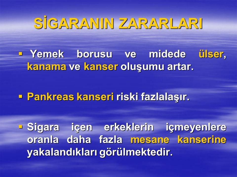 SİGARANIN ZARARLARI Yemek borusu ve midede ülser, kanama ve kanser oluşumu artar. Pankreas kanseri riski fazlalaşır.