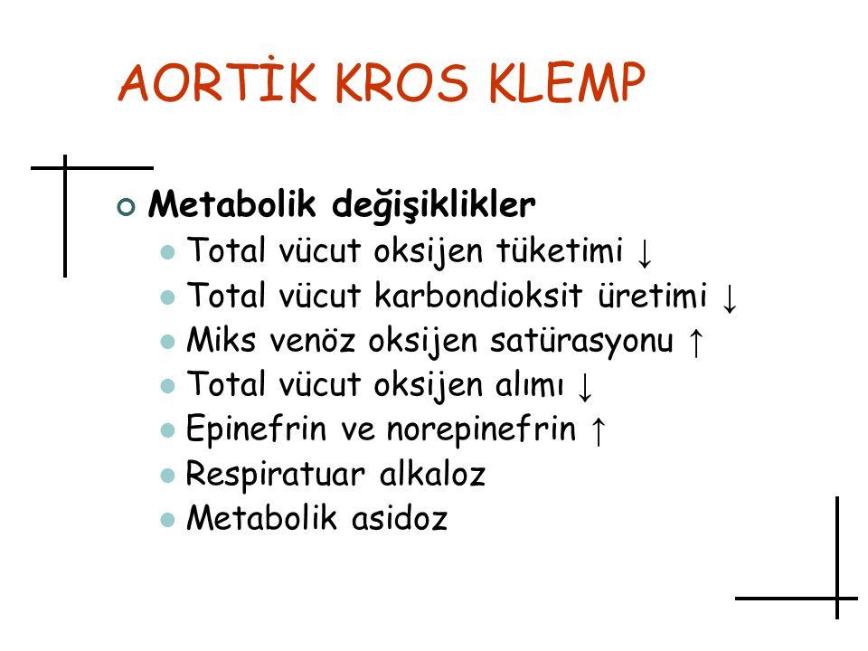 AORTİK KROS KLEMP Metabolik değişiklikler