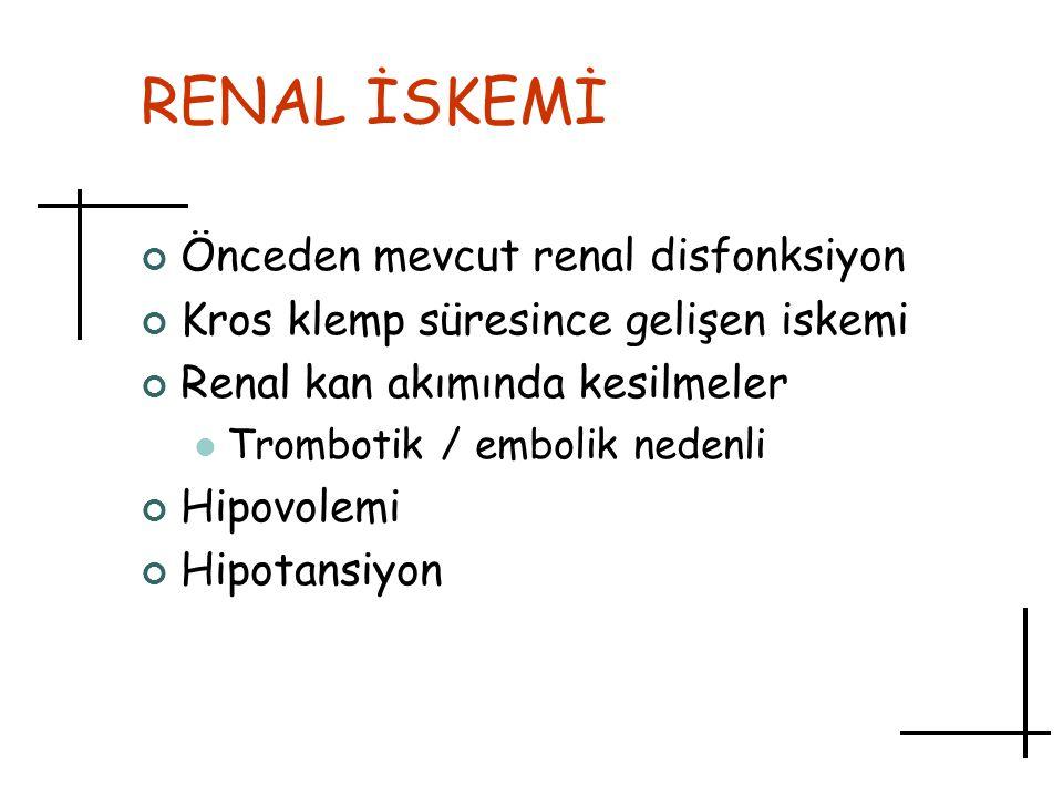 RENAL İSKEMİ Önceden mevcut renal disfonksiyon
