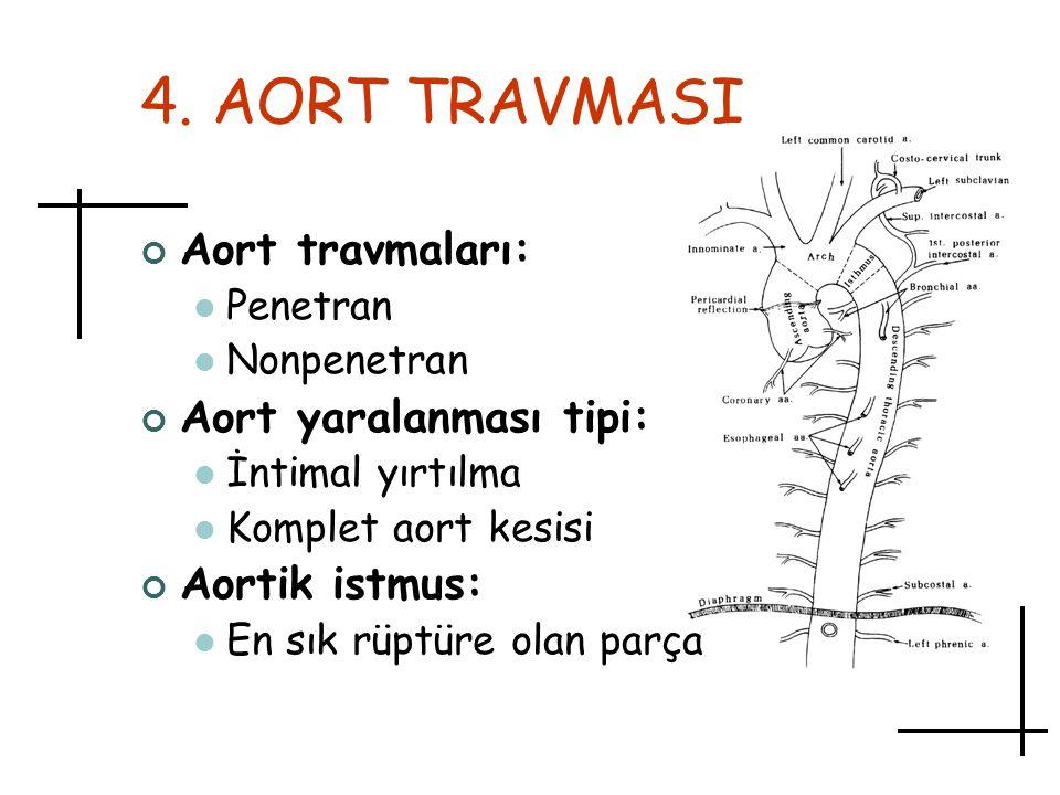 4. AORT TRAVMASI Aort travmaları: Aort yaralanması tipi: