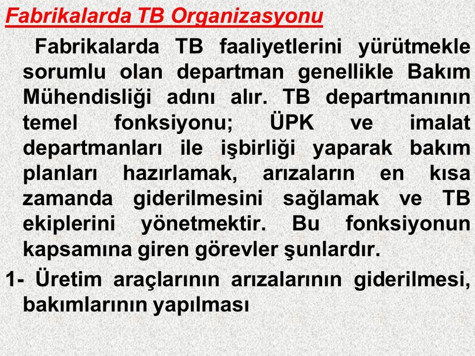 Fabrikalarda TB Organizasyonu