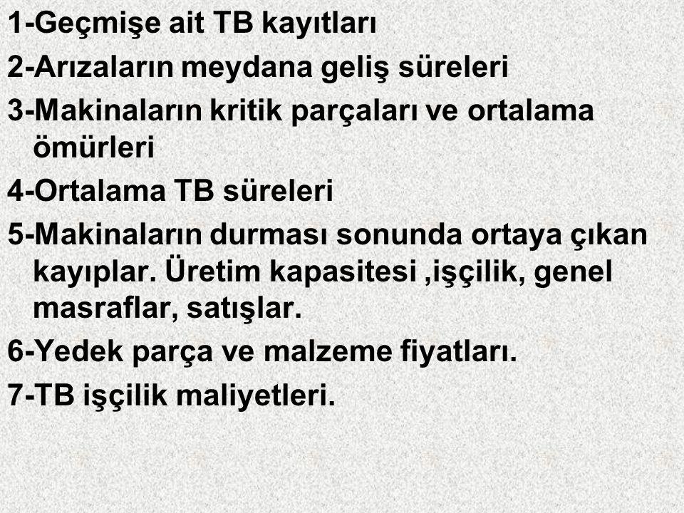 1-Geçmişe ait TB kayıtları