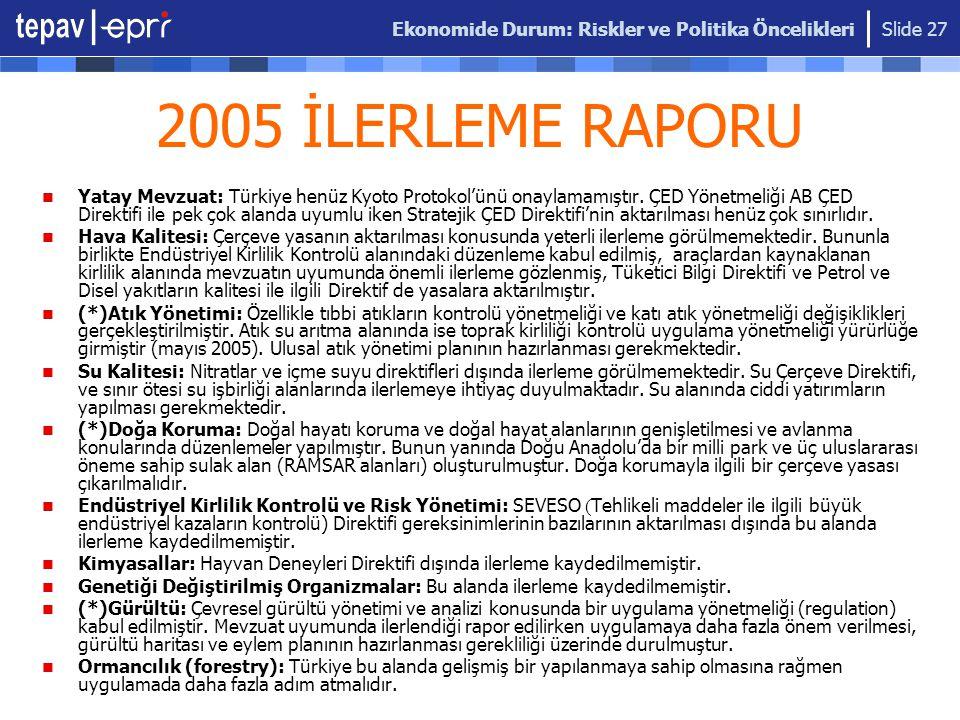 2005 İLERLEME RAPORU Ekonomide Durum: Riskler ve Politika Öncelikleri