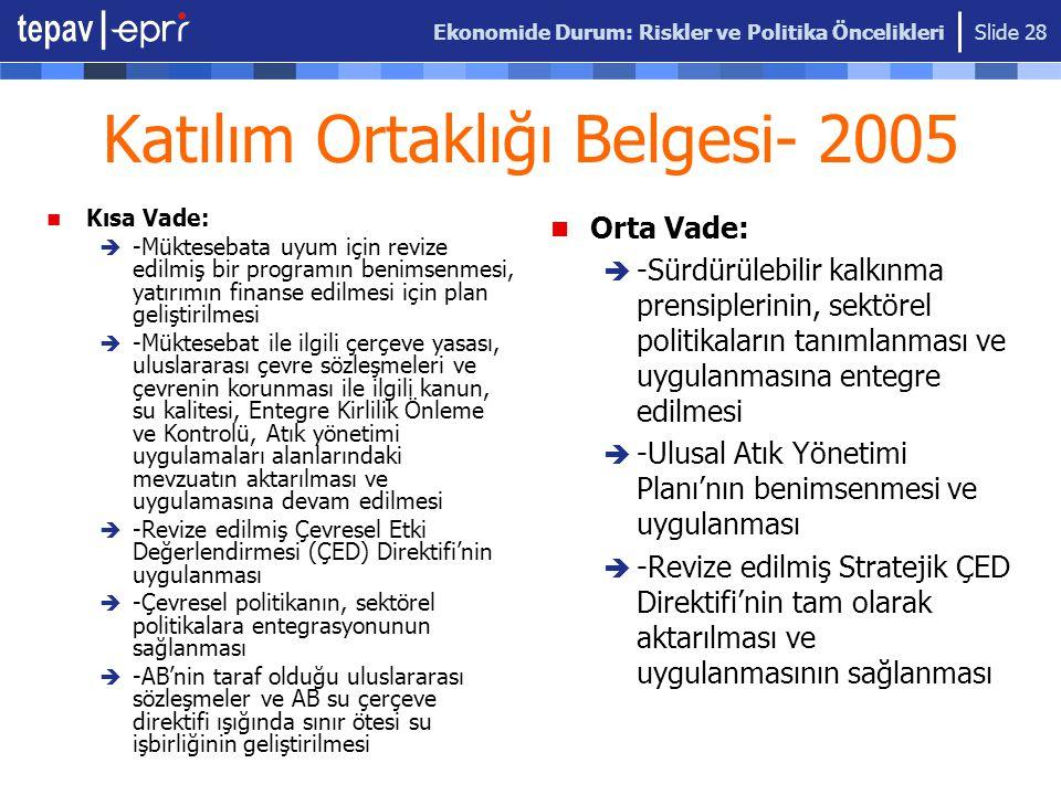 Katılım Ortaklığı Belgesi- 2005