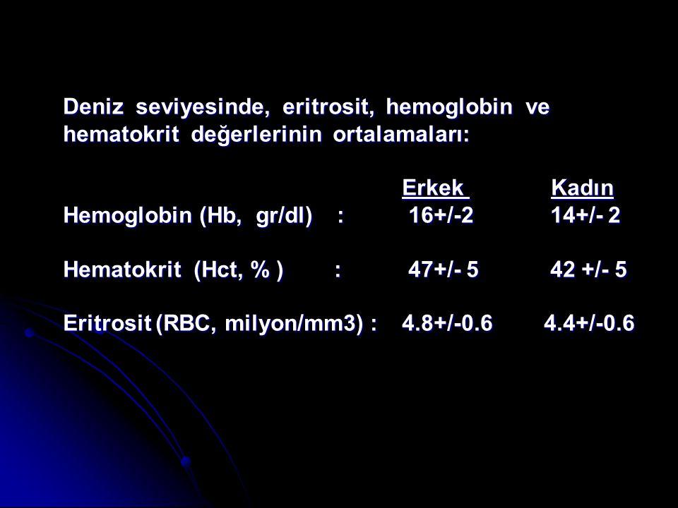 Deniz seviyesinde, eritrosit, hemoglobin ve hematokrit değerlerinin ortalamaları: