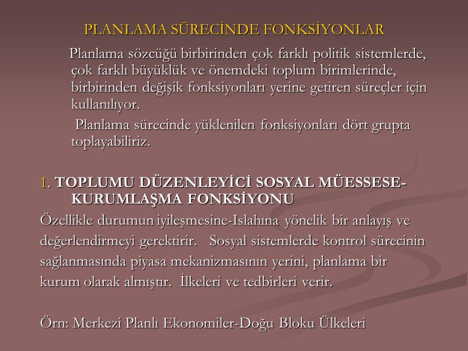 PLANLAMA SÜRECİNDE FONKSİYONLAR