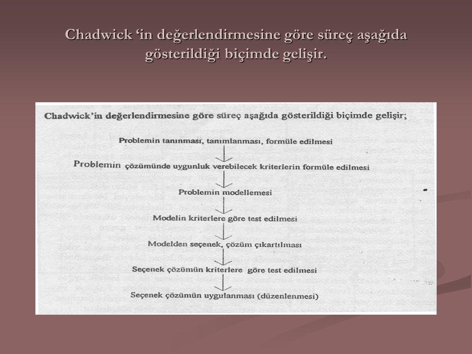 Chadwick 'in değerlendirmesine göre süreç aşağıda gösterildiği biçimde gelişir.