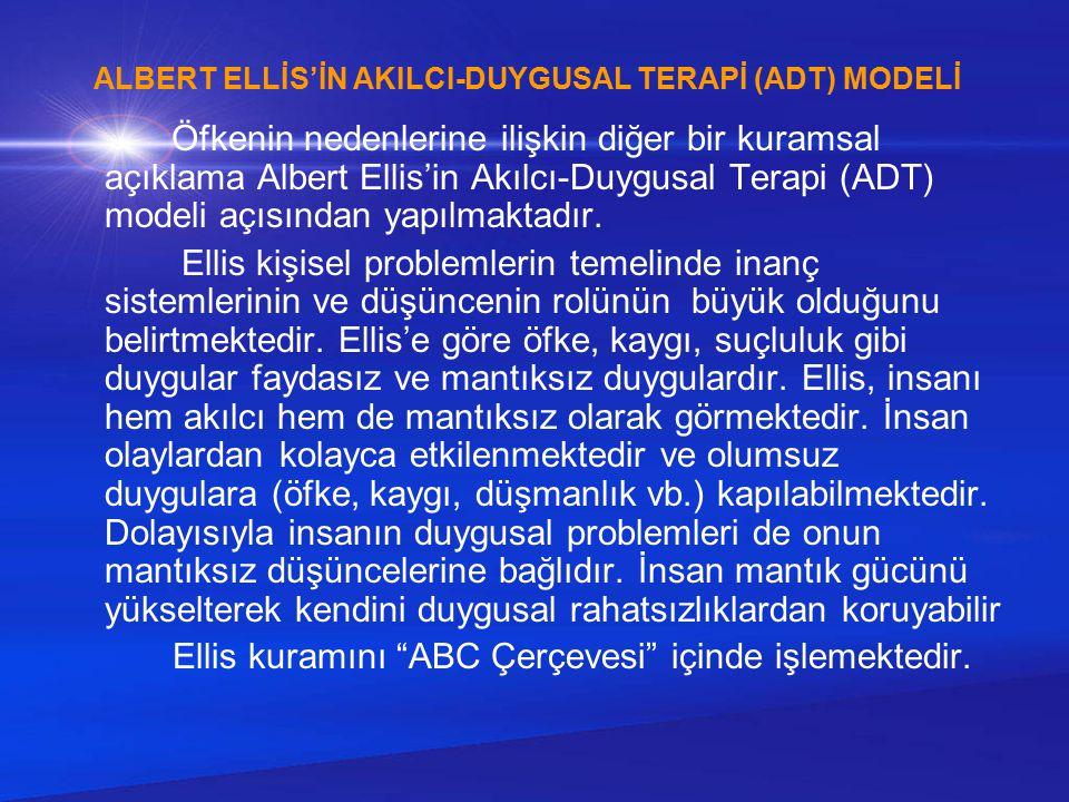 ALBERT ELLİS'İN AKILCI-DUYGUSAL TERAPİ (ADT) MODELİ