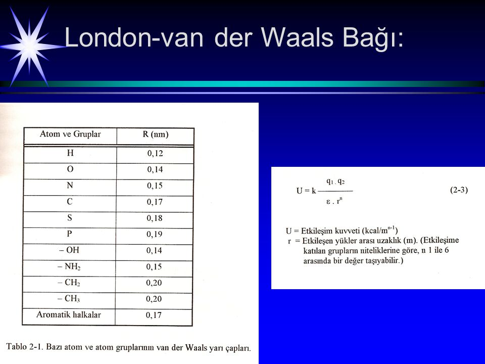 London-van der Waals Bağı: